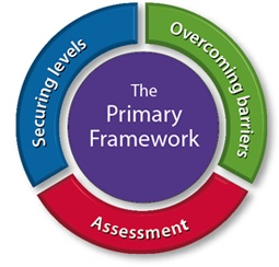 The Primary Framework